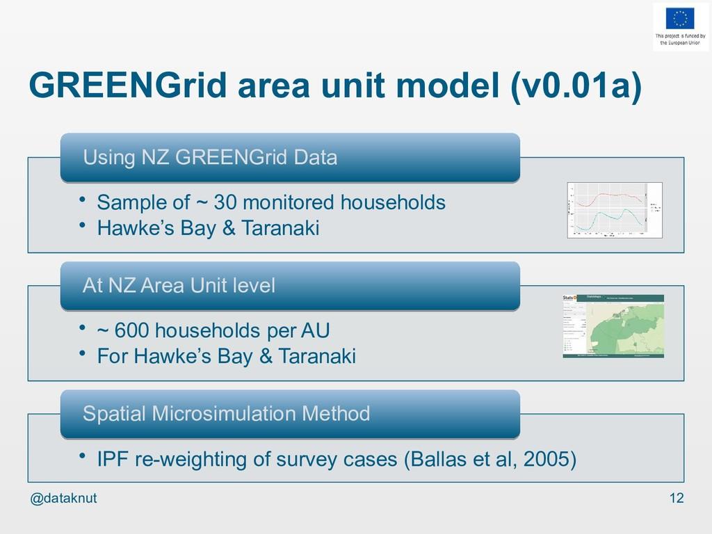 @dataknut GREENGrid area unit model (v0.01a) 12...