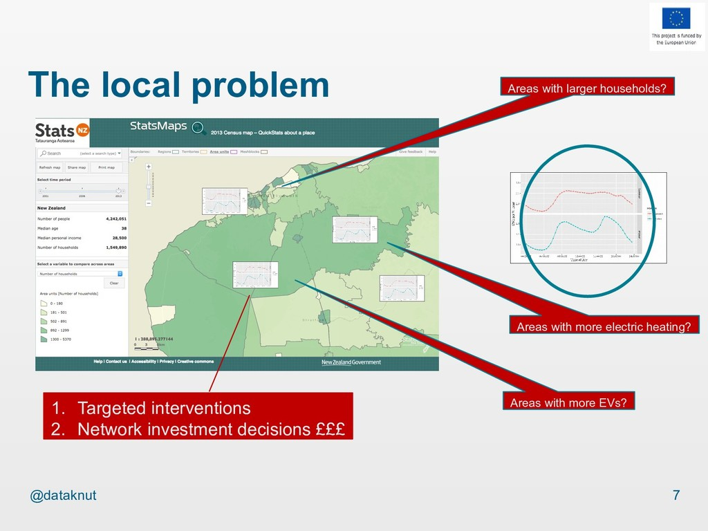 @dataknut The local problem 7 Areas with more e...