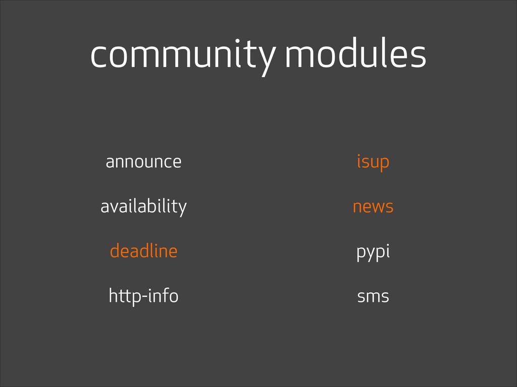 community modules announce availability deadlin...