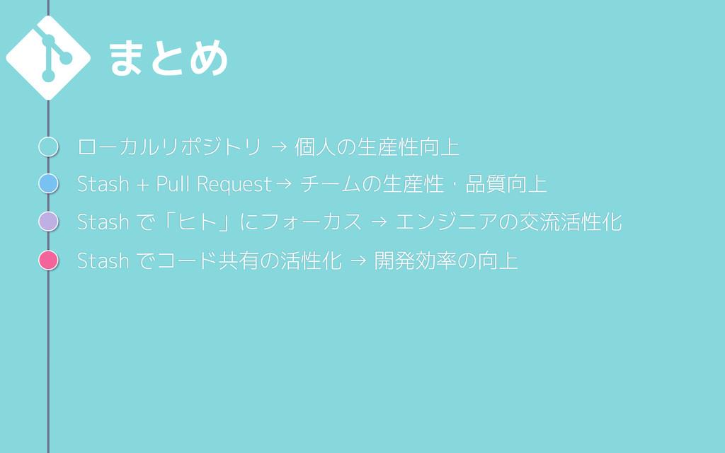 まとめ ローカルリポジトリ → 個人の生産性向上 Stash + Pull Request→ ...