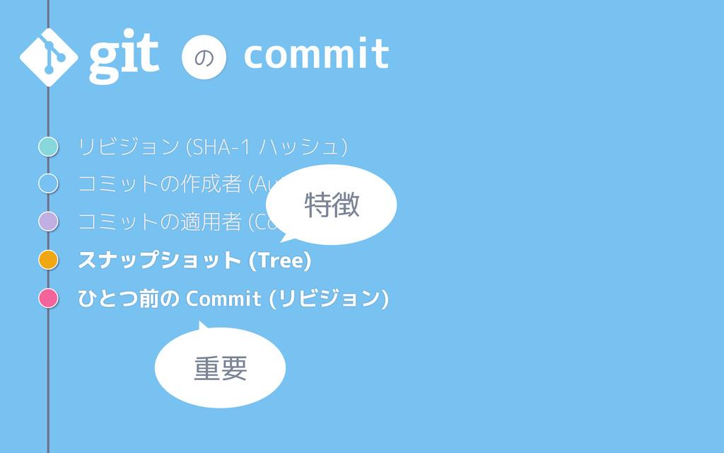 リビジョン (SHA-1 ハッシュ) commit の コミットの作成者 (Author) コ...