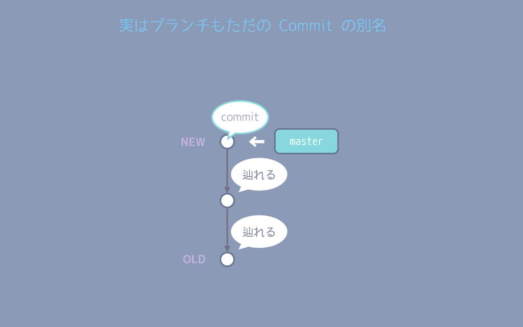 commit master ← 辿れる 辿れる NEW OLD 実はブランチもただの Comm...