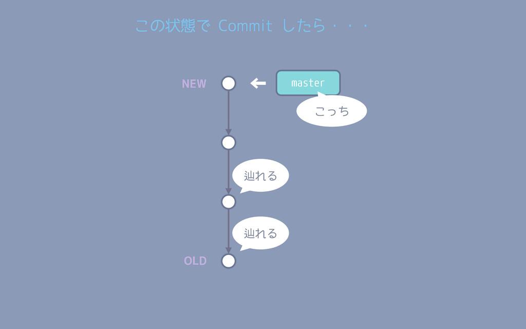 master ← 辿れる 辿れる NEW OLD この状態で Commit したら・・・ こっち