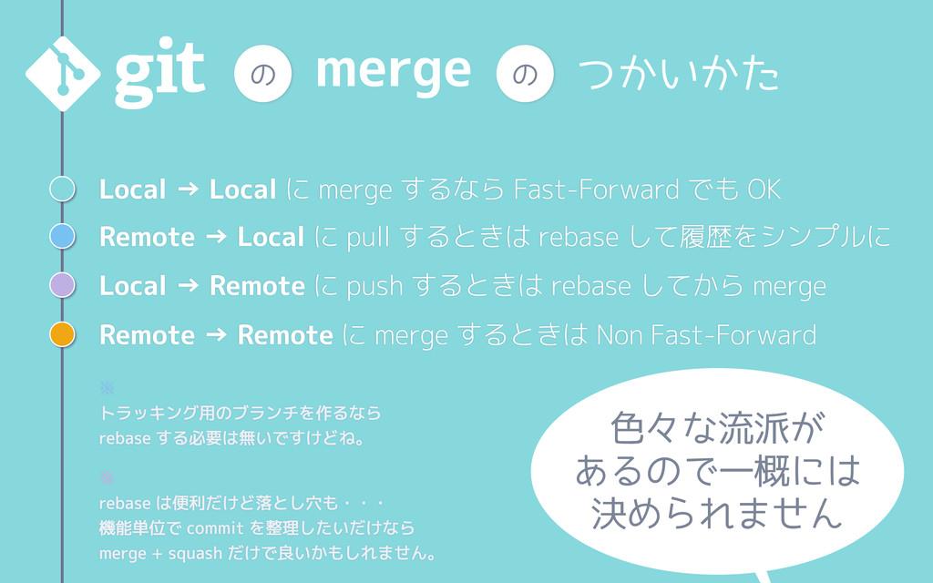 merge Local → Local に merge するなら Fast-Forward で...