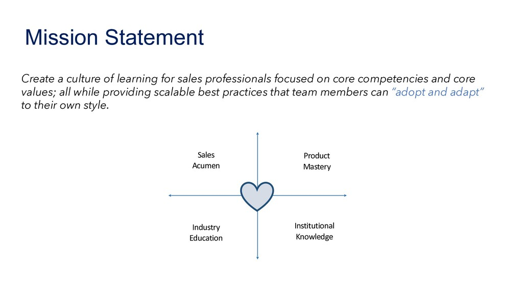 Create a culture of learning for sales professi...