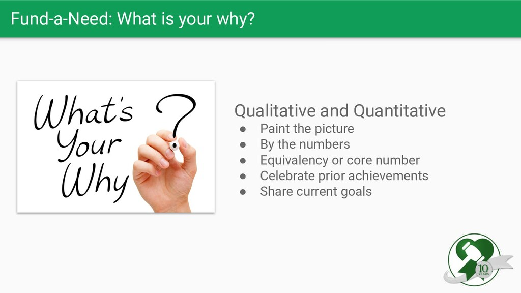 Fund-a-Need: What is your why? Qualitative and ...