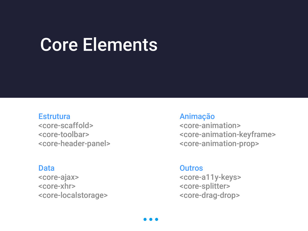 Core Elements Estrutura <core-scaffold> <core-t...