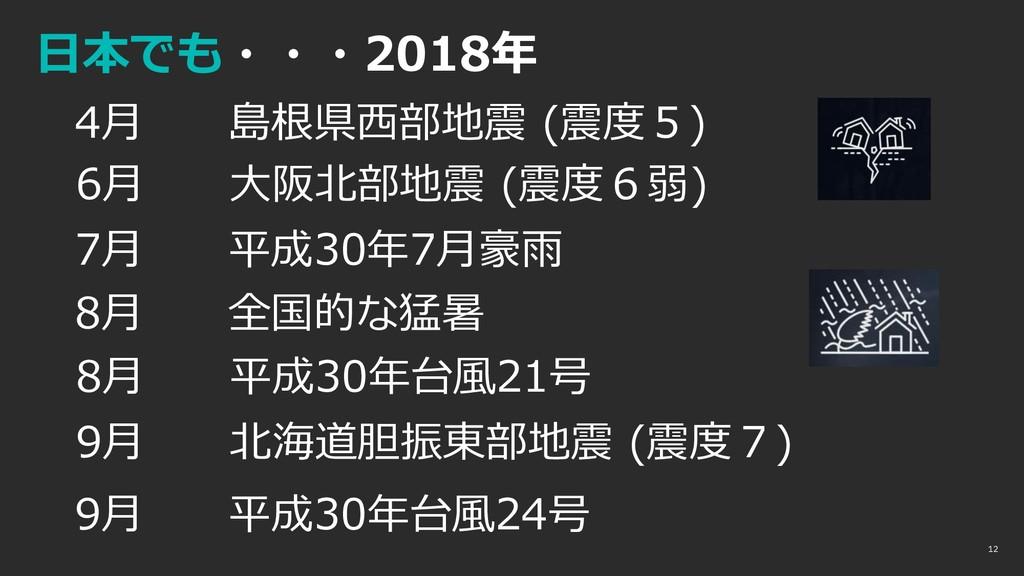 ⽇本でも・・・2018年 4⽉ 島根県⻄部地震 (震度5) 6⽉ ⼤阪北部地震 (震度6弱) ...
