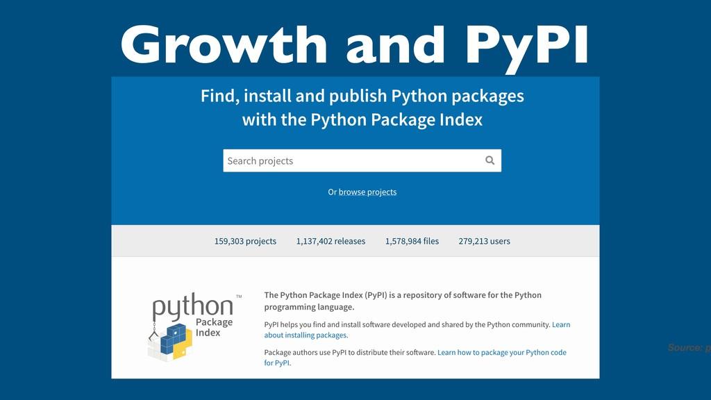 Growth and PyPI Source: p