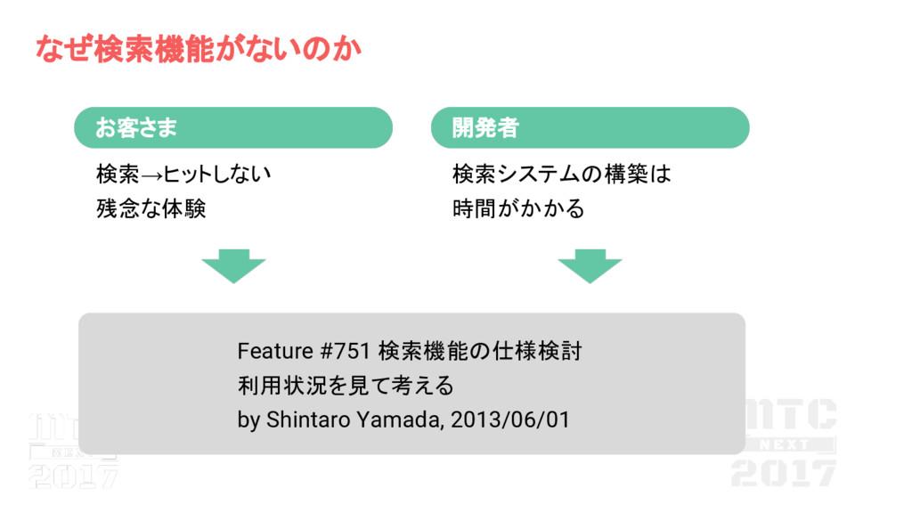 Feature #751 検索機能 仕様検討 利用状況を見て考える by Shintaro Y...