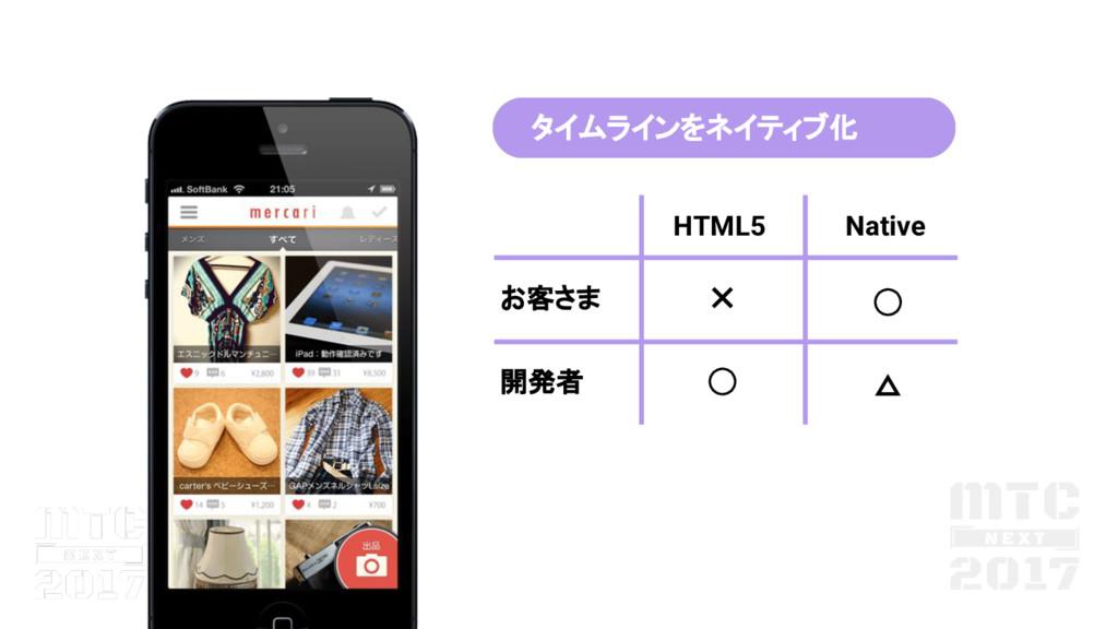 HTML5 Native お客さま 開発者 ✕ ◯ ◯ △ タイムラインをネイティブ化