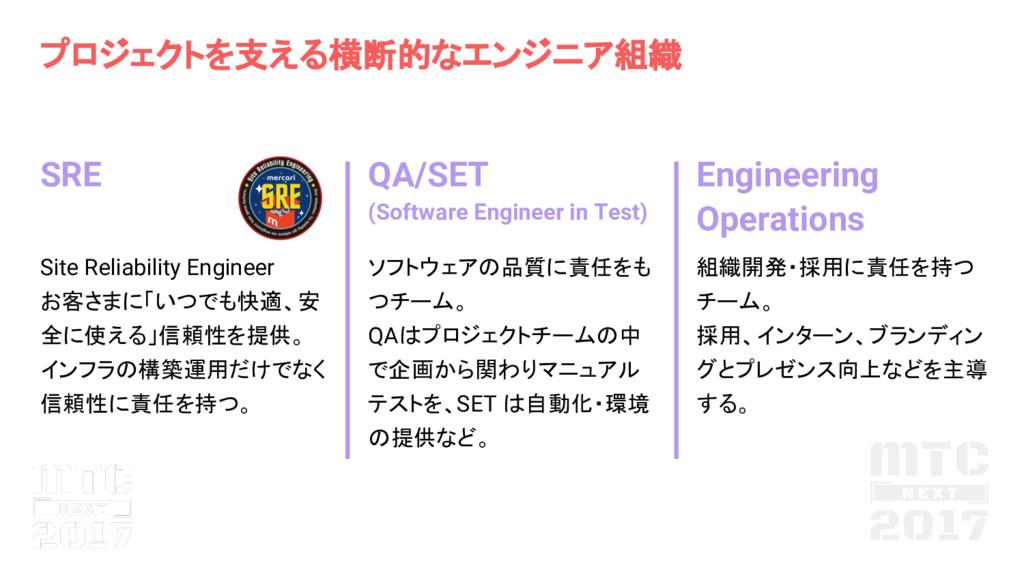 プロジェクトを支える横断的なエンジニア組織 QA/SET (Software Engineer...