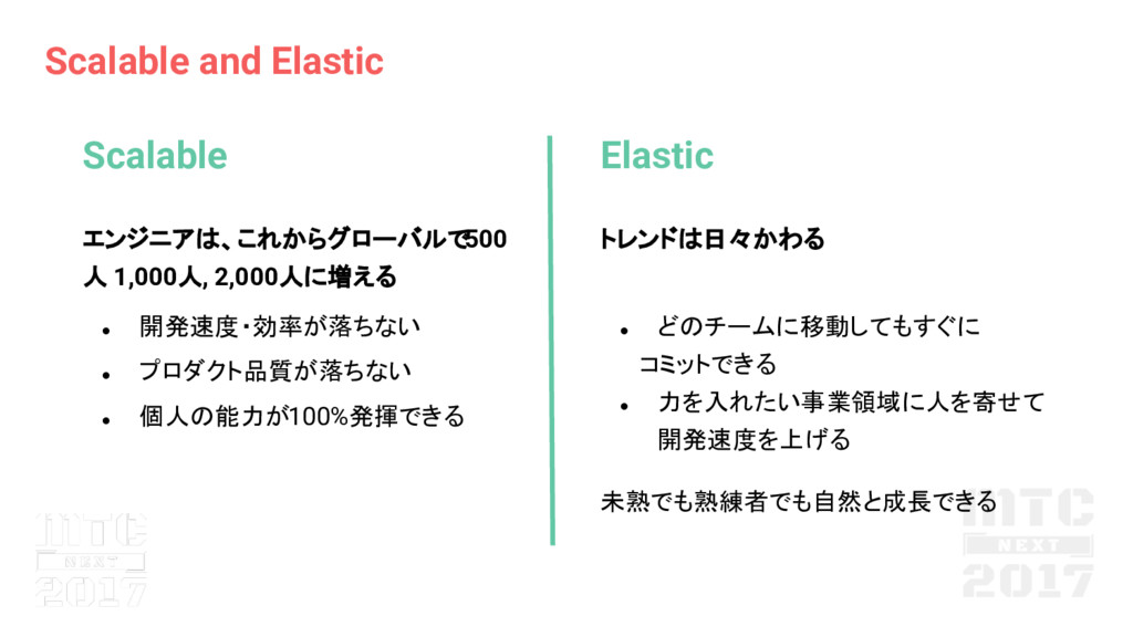 Scalable and Elastic Elastic Scalable エンジニア 、これ...