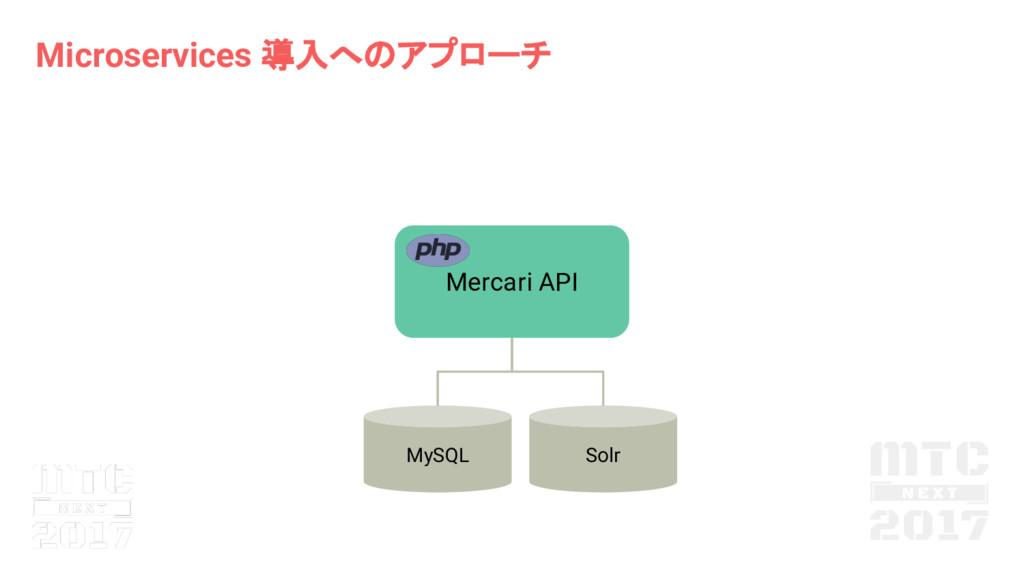 Microservices 導入へ アプローチ Mercari API MySQL Solr