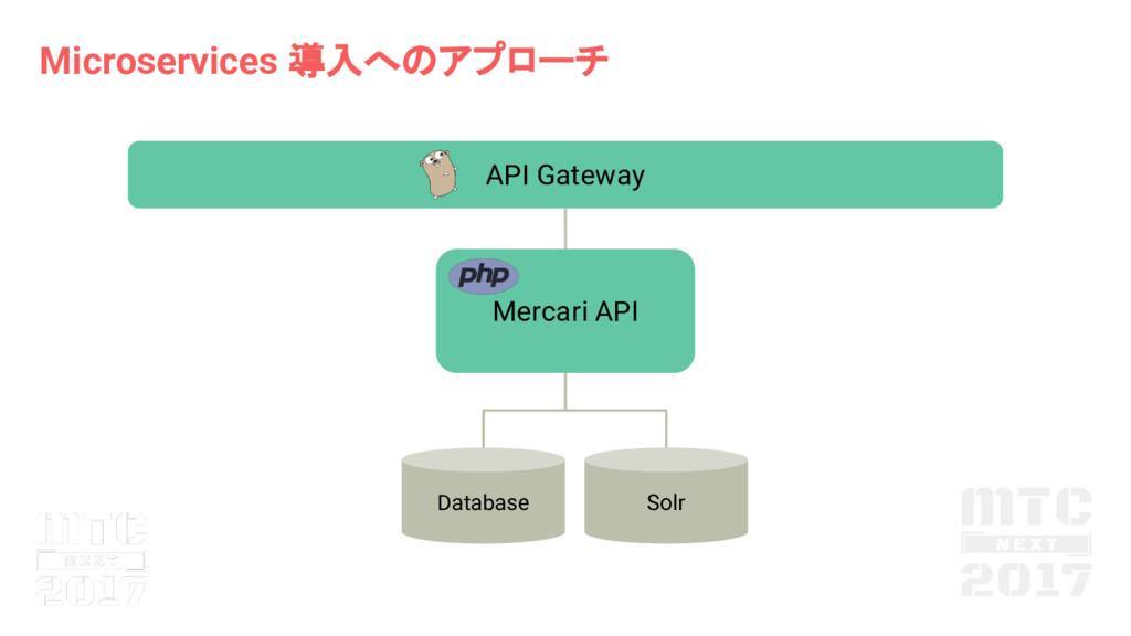 Microservices 導入へ アプローチ Mercari API Database So...