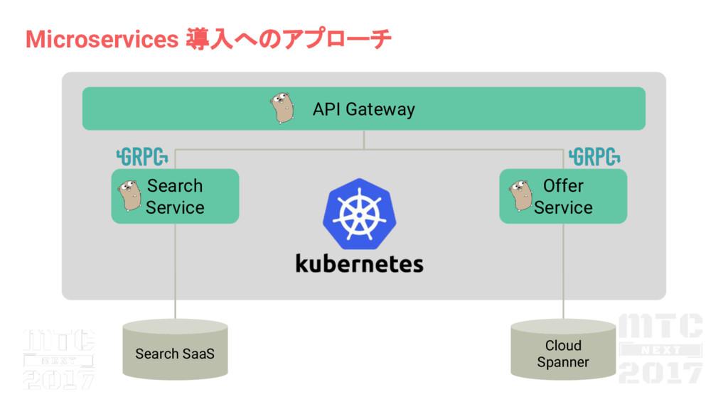 Microservices 導入へ アプローチ API Gateway Search Serv...