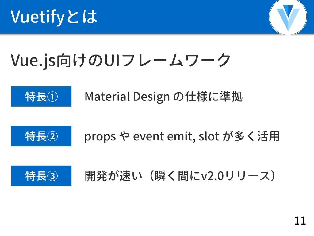 Vuetifyとは Vue.js向けのUIフレームワーク 11 特長① 特長② 特長③ Mat...