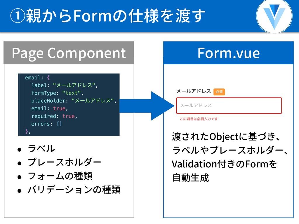 20 ①親からFormの仕様を渡す Page Component Form.vue • ラベル...
