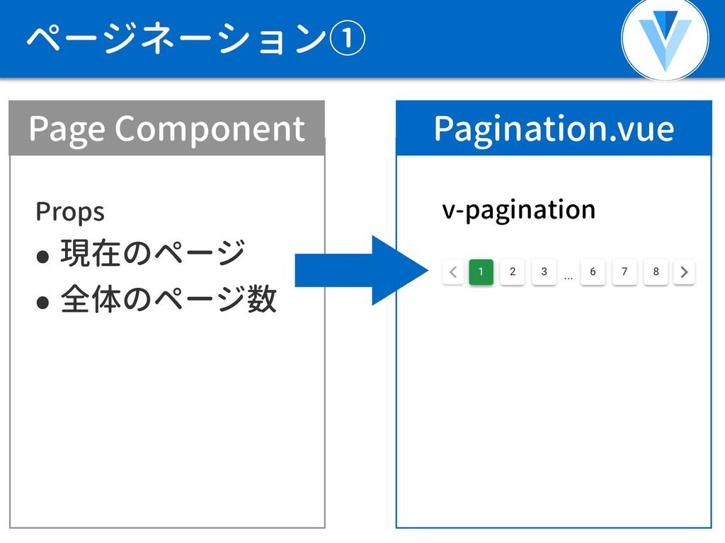 ページネーション① 25 Page Component Pagination.vue Prop...