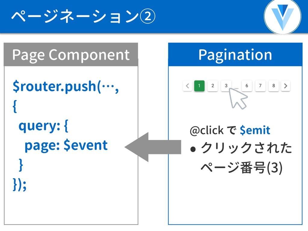 ページネーション② 26 Page Component Pagination @click で...