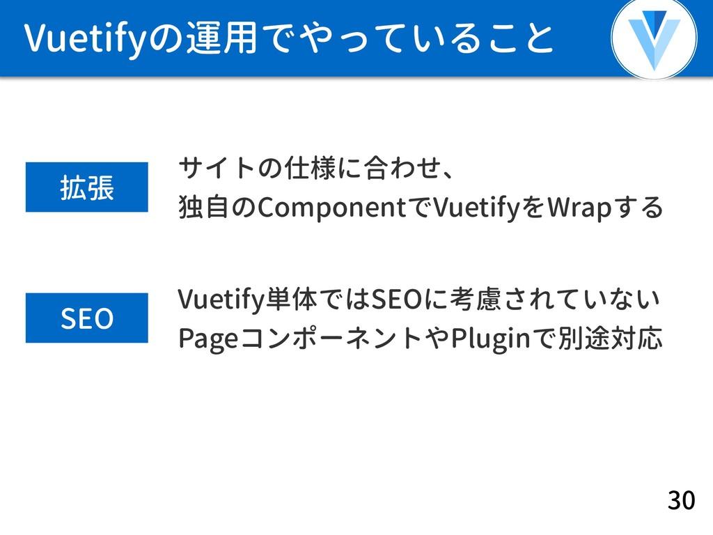 Vuetifyの運用でやっていること 30 拡張 サイトの仕様に合わせ、 独自のCompone...