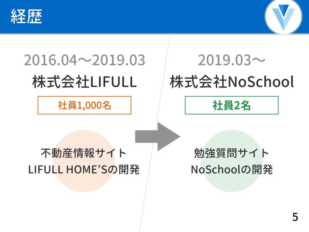 経歴 5 不動産情報サイト LIFULL HOME'Sの開発 勉強質問サイト NoSchool...