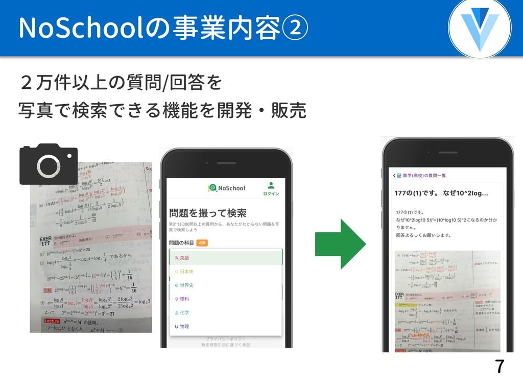 2万件以上の質問/回答を 写真で検索できる機能を開発・販売 NoSchoolの事業内容② 7