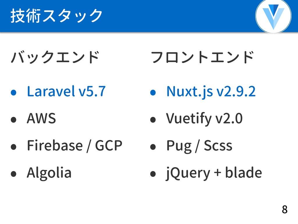 技術スタック バックエンド • Laravel v5.7 • AWS • Firebase /...