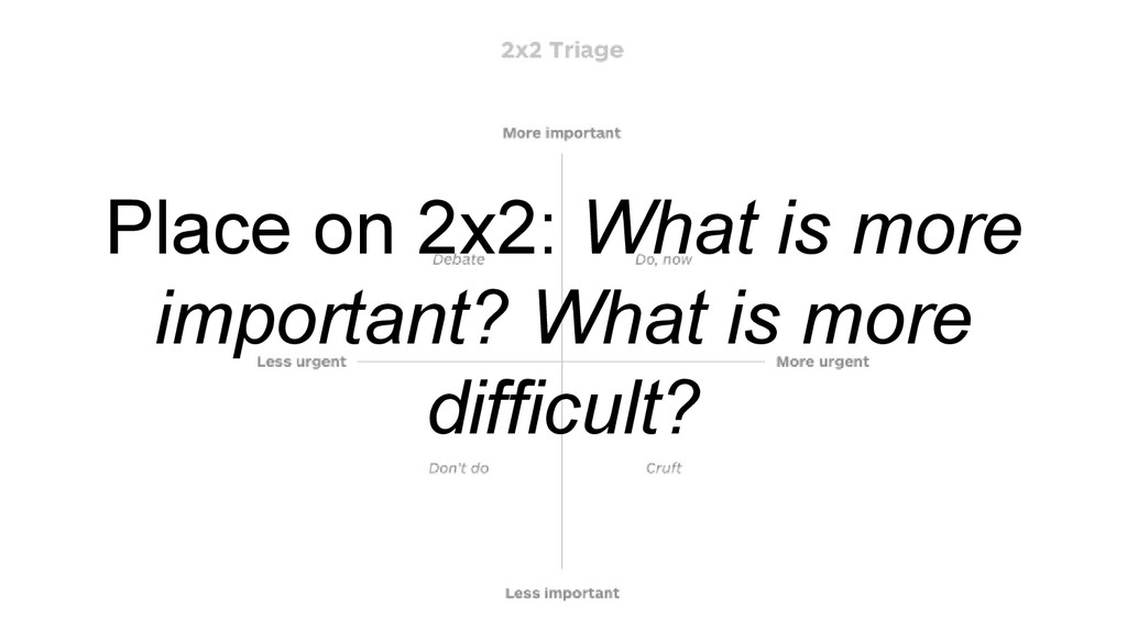 Place on 2x2: What is more important? What is m...