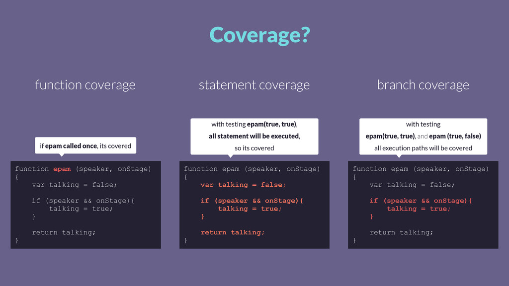 Coverage? function coverage function epam (spea...