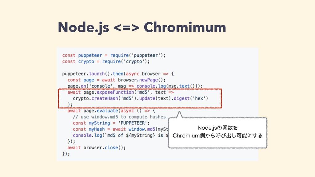 Node.js <=> Chromimum /PEFKTͷؔΛ $ISPNJVNଆ͔Βݺ...