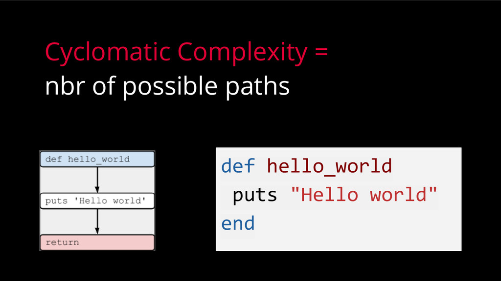 Cyclomatic Complexity = nbr of possible paths d...