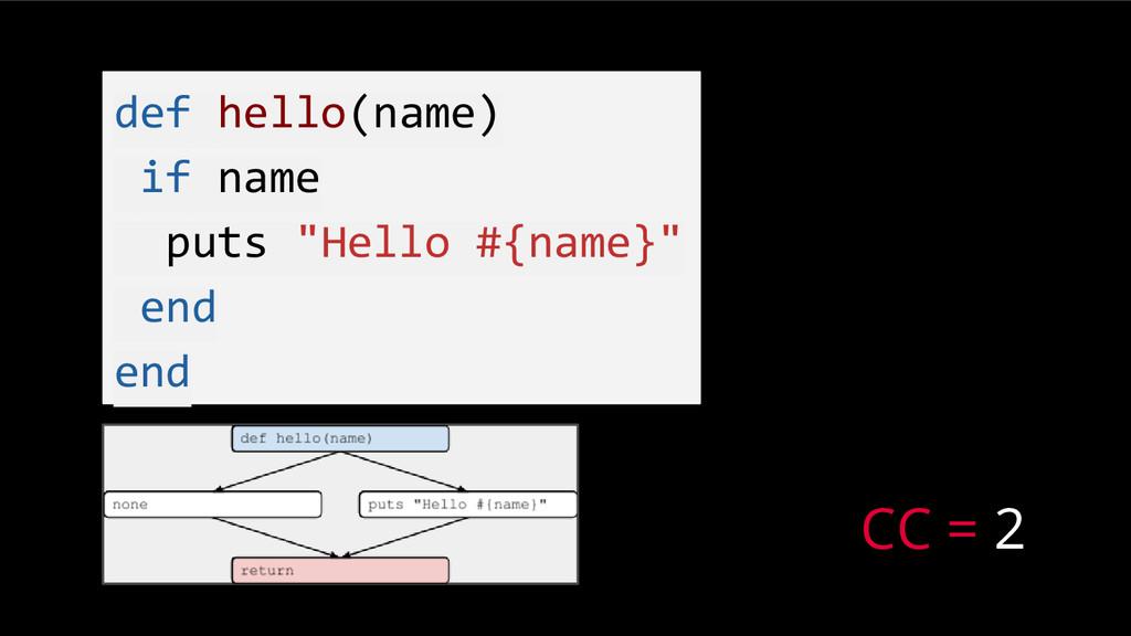 "def hello(name) if name puts ""Hello #{name}"" en..."
