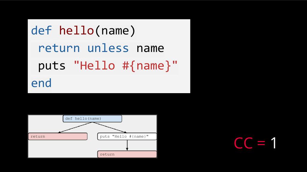 """def hello(name) return unless name puts """"Hello ..."""