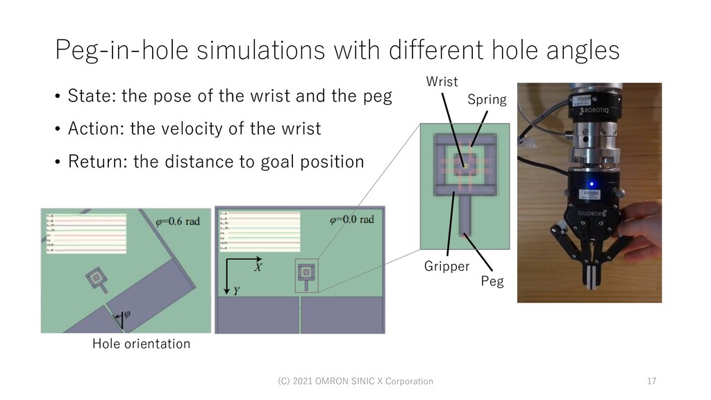Peg-in-hole simulations with different hole ang...