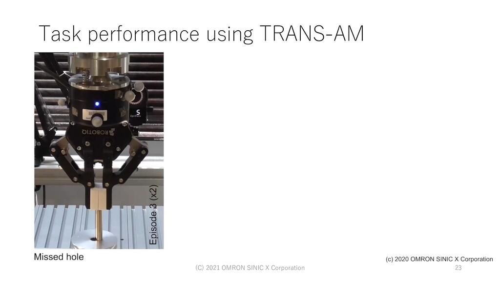 Task performance using TRANS-AM (C) 2021 OMRON ...