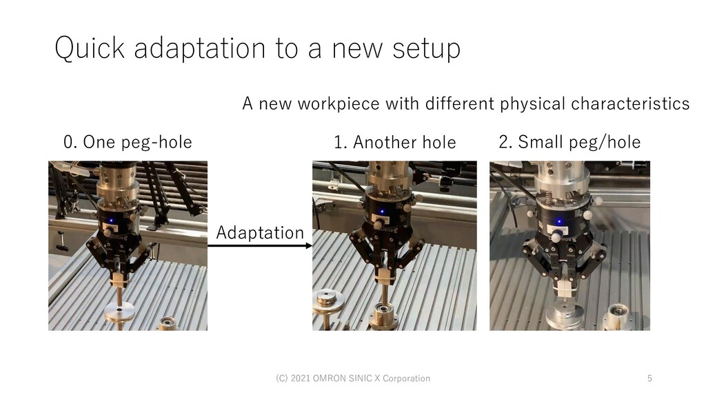 Quick adaptation to a new setup (C) 2021 OMRON ...