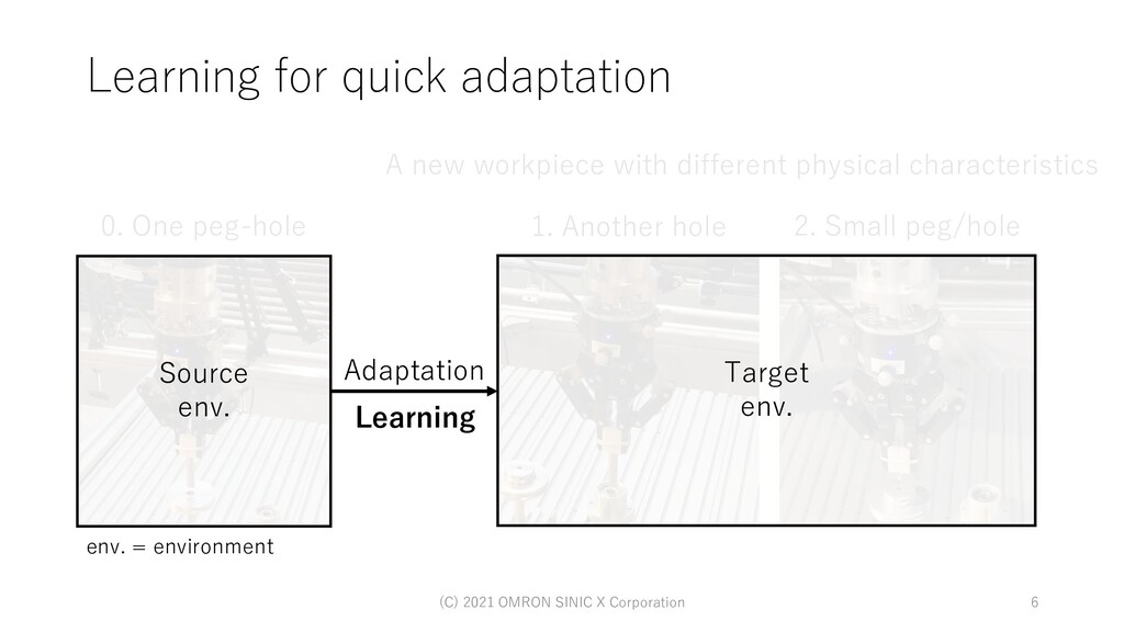 Learning for quick adaptation (C) 2021 OMRON SI...