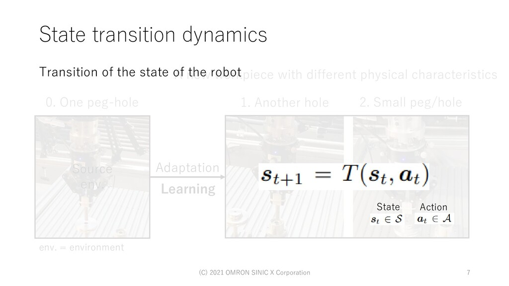 State transition dynamics (C) 2021 OMRON SINIC ...