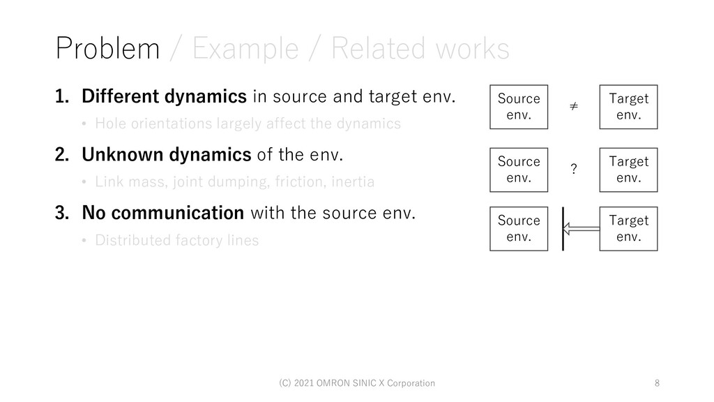 Problem / Example / Related works 1. Different ...