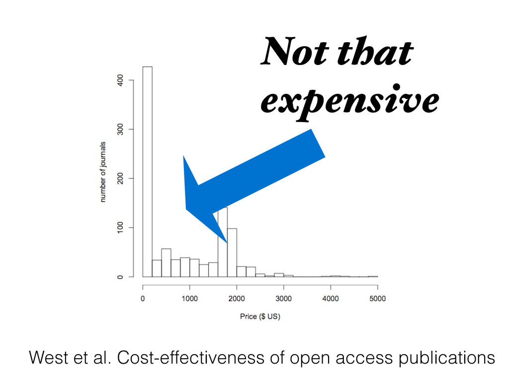 West et al. Cost-effectiveness of open access p...