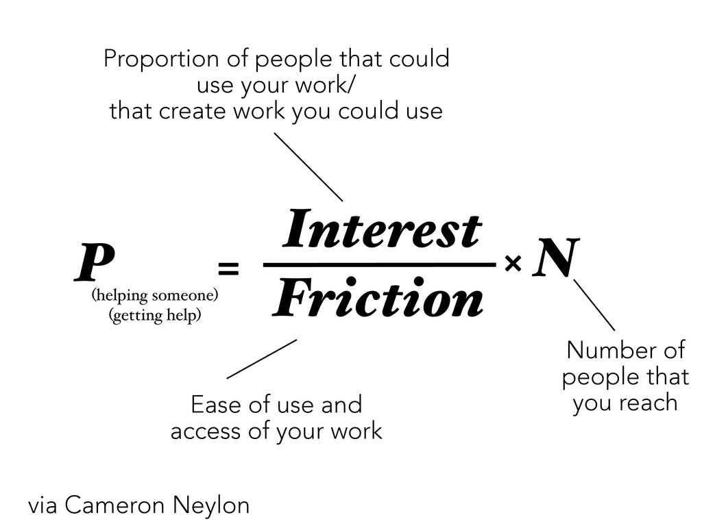 P = Interest N × Friction (helping someone) (ge...