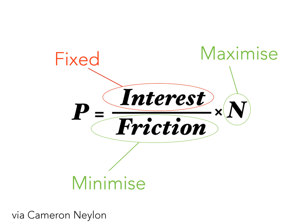 P = Interest N × Friction Fixed Maximise Minimi...