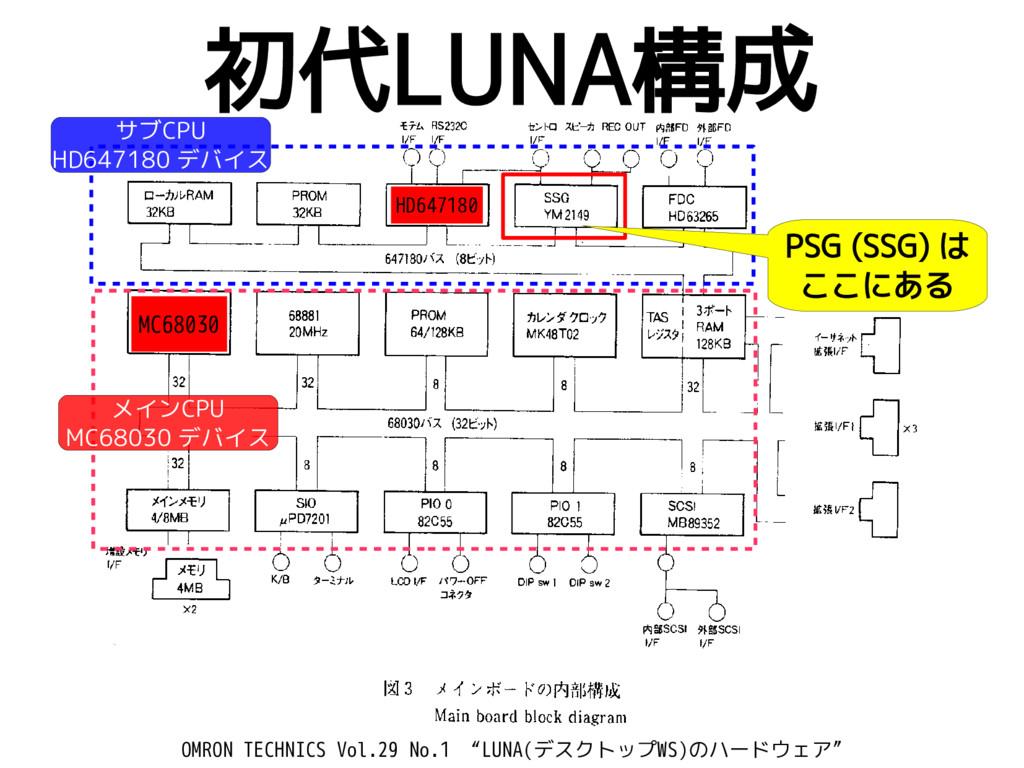 """初代LUNA構成 OMRON TECHNICS Vol.29 No.1 """"LUNA(デスクトッ..."""