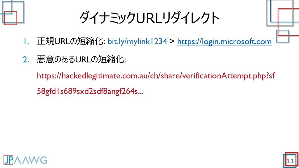 ダイナミックURLリダイレクト 11 1. 正規URLの短縮化: bit.ly/mylink1...