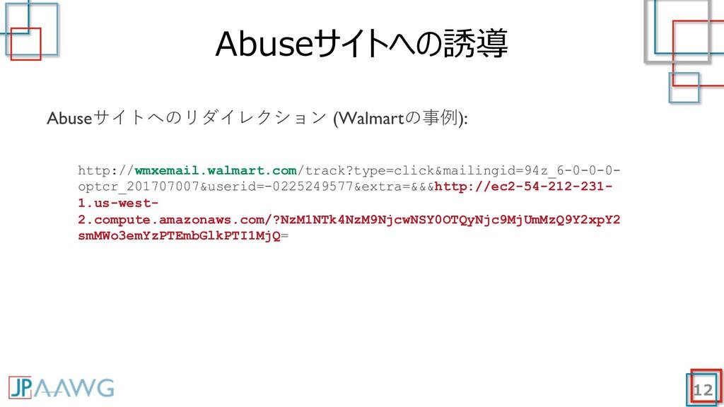 Abuseサイトへの誘導 12 Abuseサイトへのリダイレクション (Walmartの事例)...