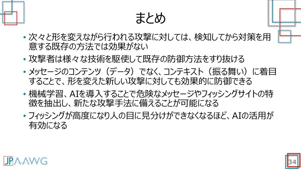 まとめ 34 • 次々と形を変えながら⾏われる攻撃に対しては、検知してから対策を⽤ 意する既存...