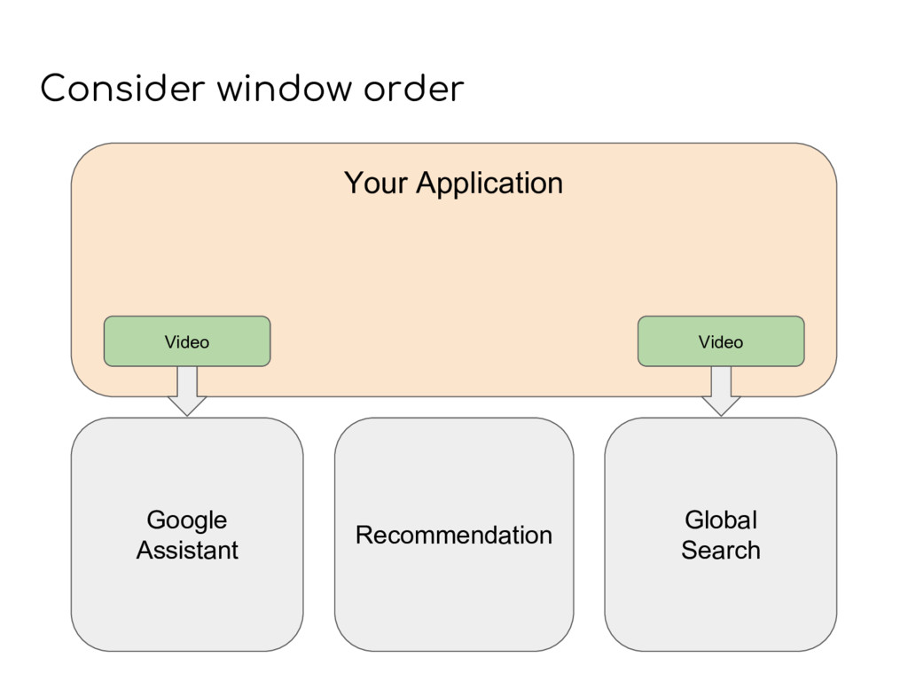 Consider window order Your Application Global S...