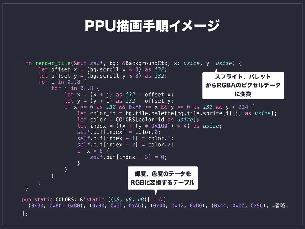 fn render_tile(&mut self, bg: &BackgroundCtx, x...