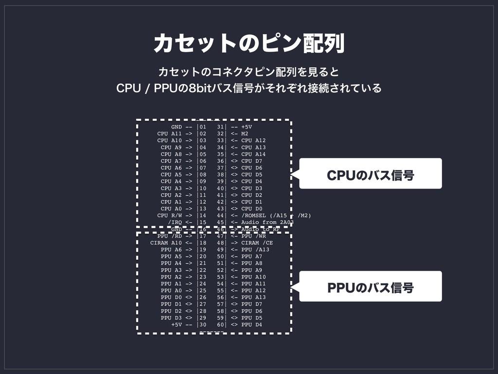------- GND -- |01 31| -- +5V CPU A11 -> |02 32...